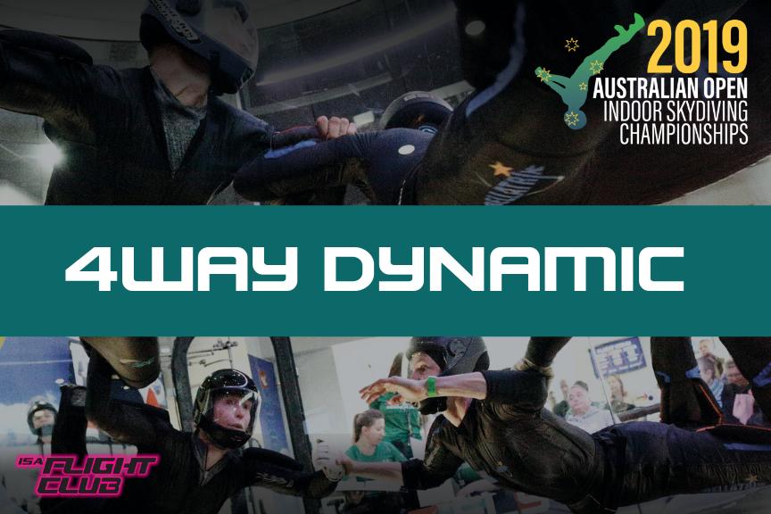 Australian Open 2019 - 4-way Dynamic