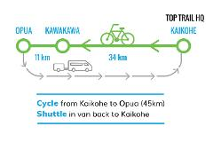 Scheduled 3pm Shuttle from Opua (Eastern end)  to Kaikohe