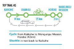 Scheduled 3pm Shuttle from Mangungu (Western end)  to Kaikohe