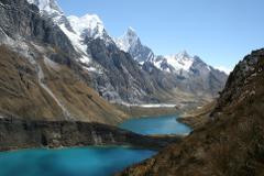 Women's Cordillera Huayhuash Trek