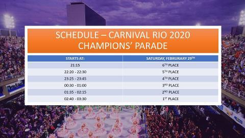 Desfile_das_Campe__es_2020