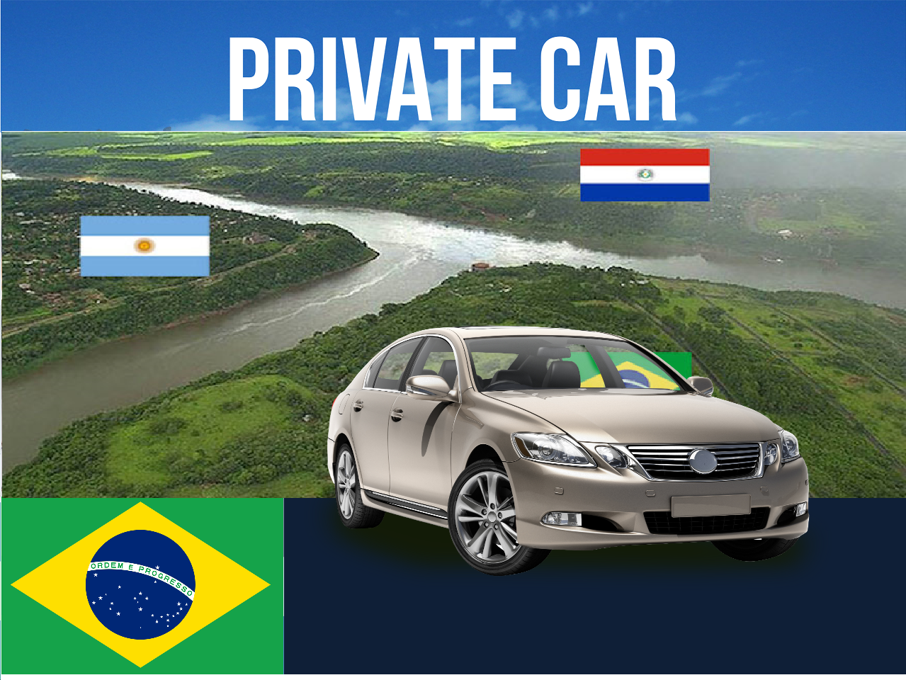 Brazilian viewpoint of 3 countries - Brazil, Argentina & Paraguay