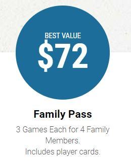 Family Pass Voucher