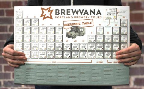 BREWVANA Beeriodic Table Poster