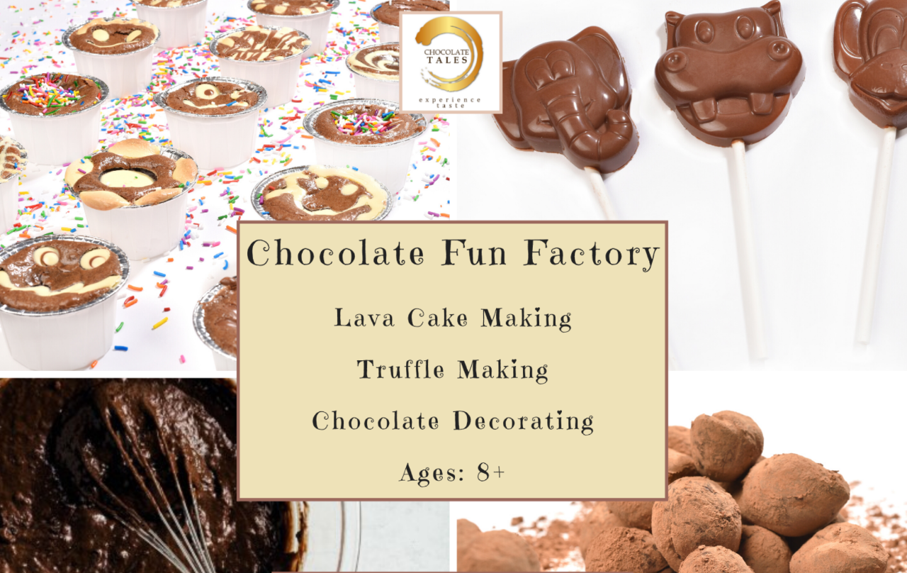 Chocolate Fun Factory